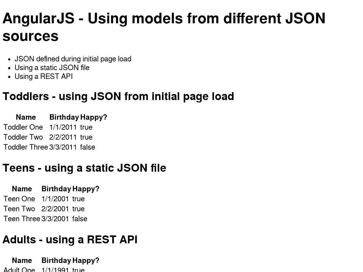 AngularJS example showing different ways to pull JSON data in via