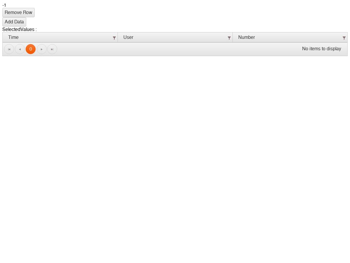 Kendo Grid Edit Event Not Firing