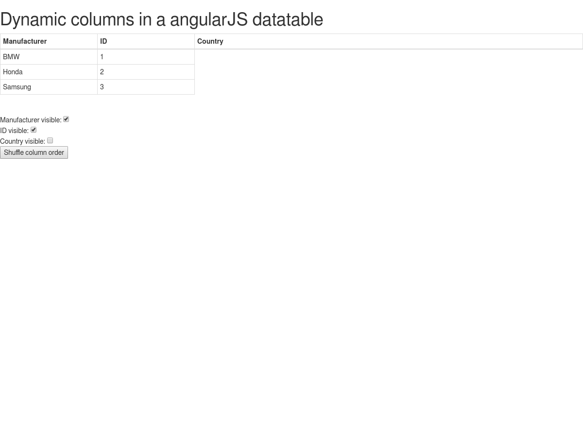datatable with dynamic columns - Plunker