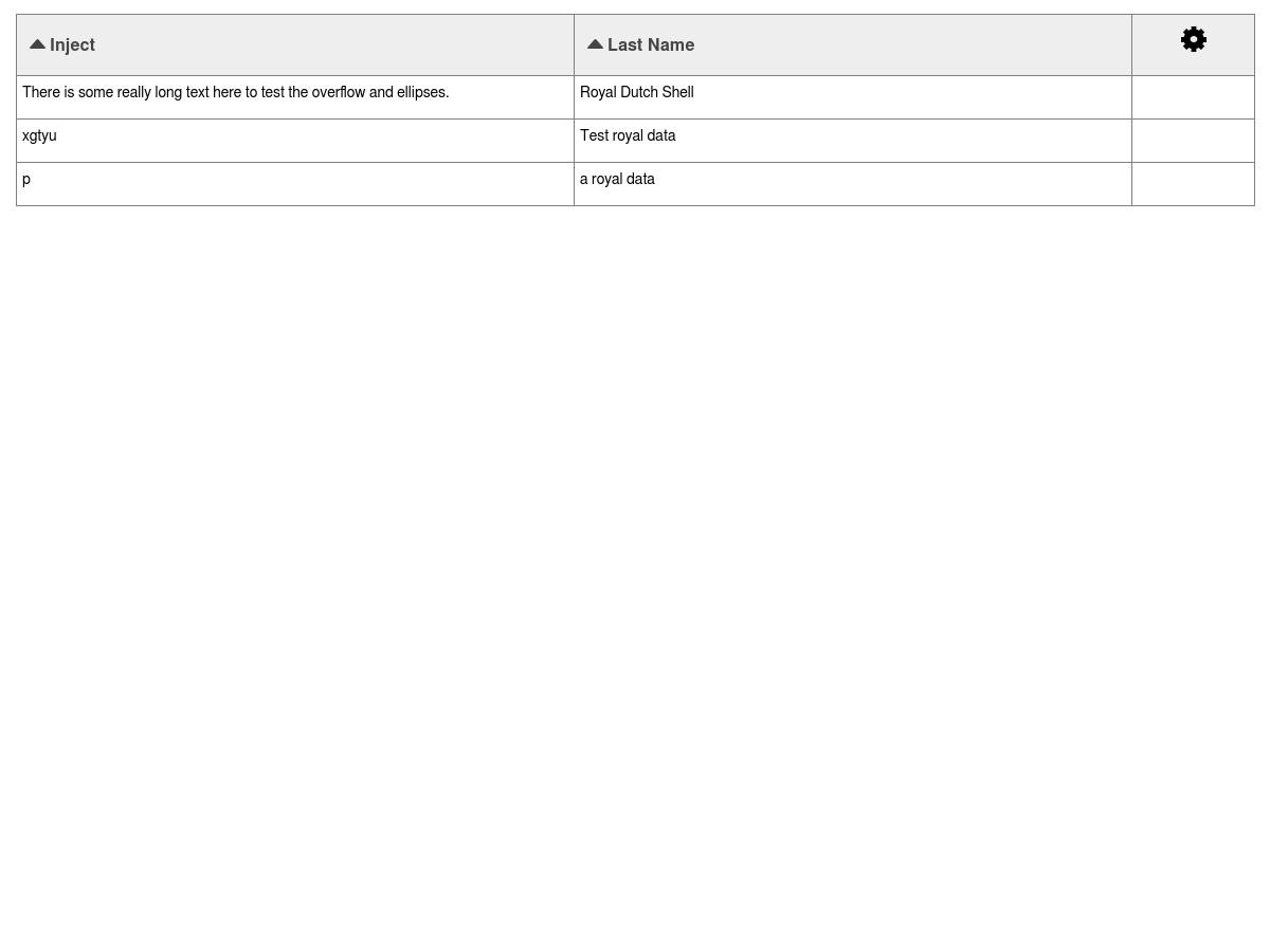 Ionic Grid Sort Header Directive re: Stack Overflow Question - Plunker