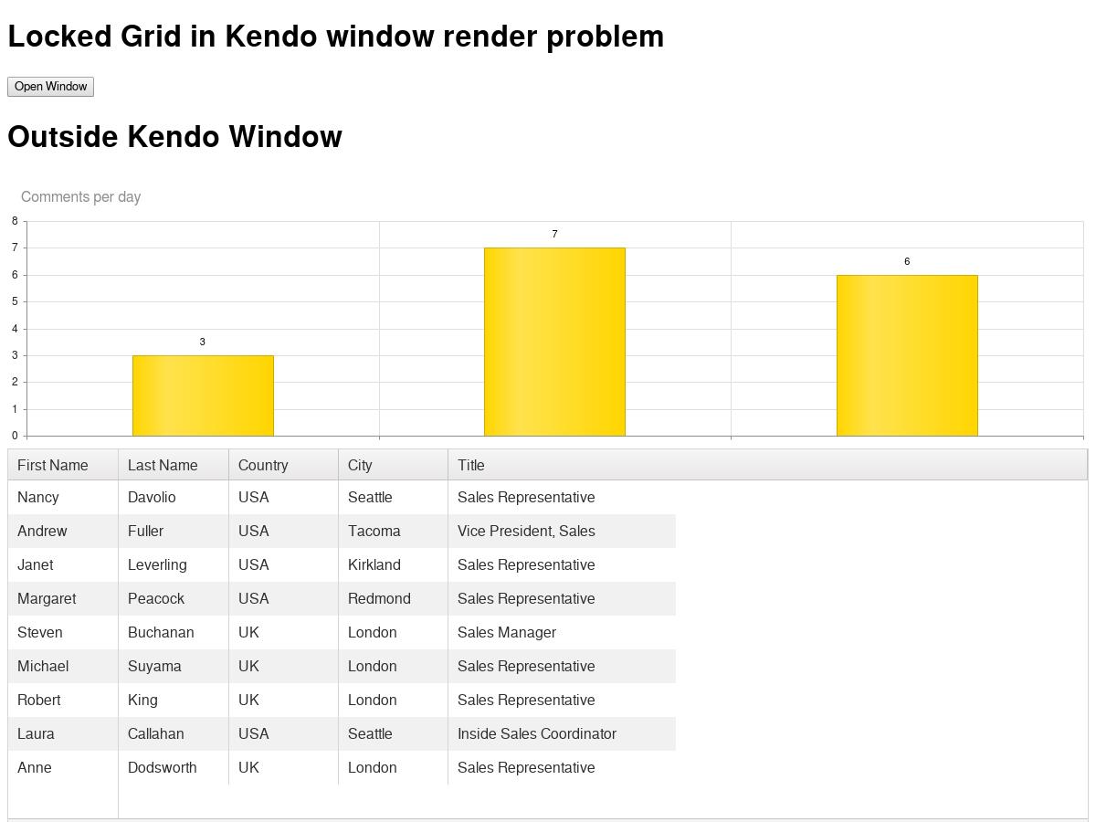 Kendo Angular Locked Grid in Window - Plunker